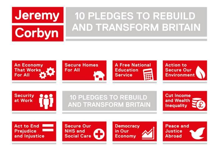 corbyns-pledges